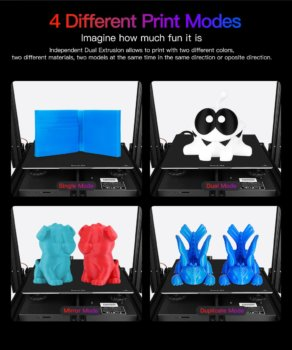 3D-Druck-Modi Sovol SV04 Pro IDEX