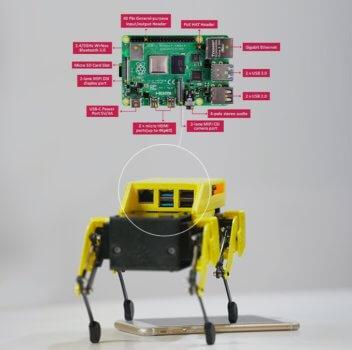 Mini Pupper und Raspberry Pi